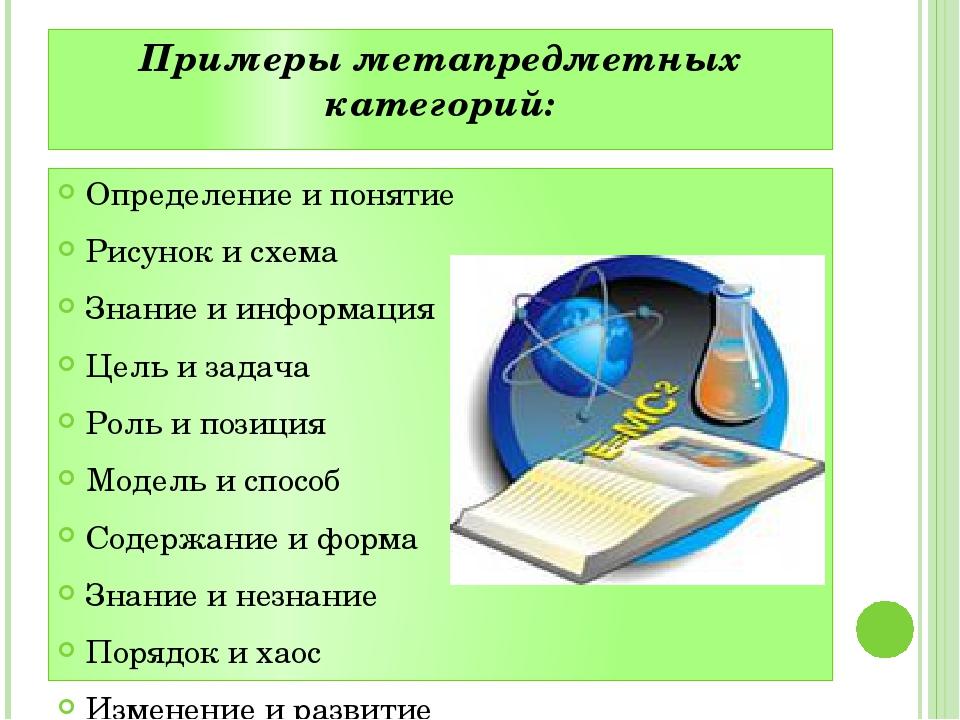 Примеры метапредметных категорий: Определение и понятие Рисунок и схема Знани...