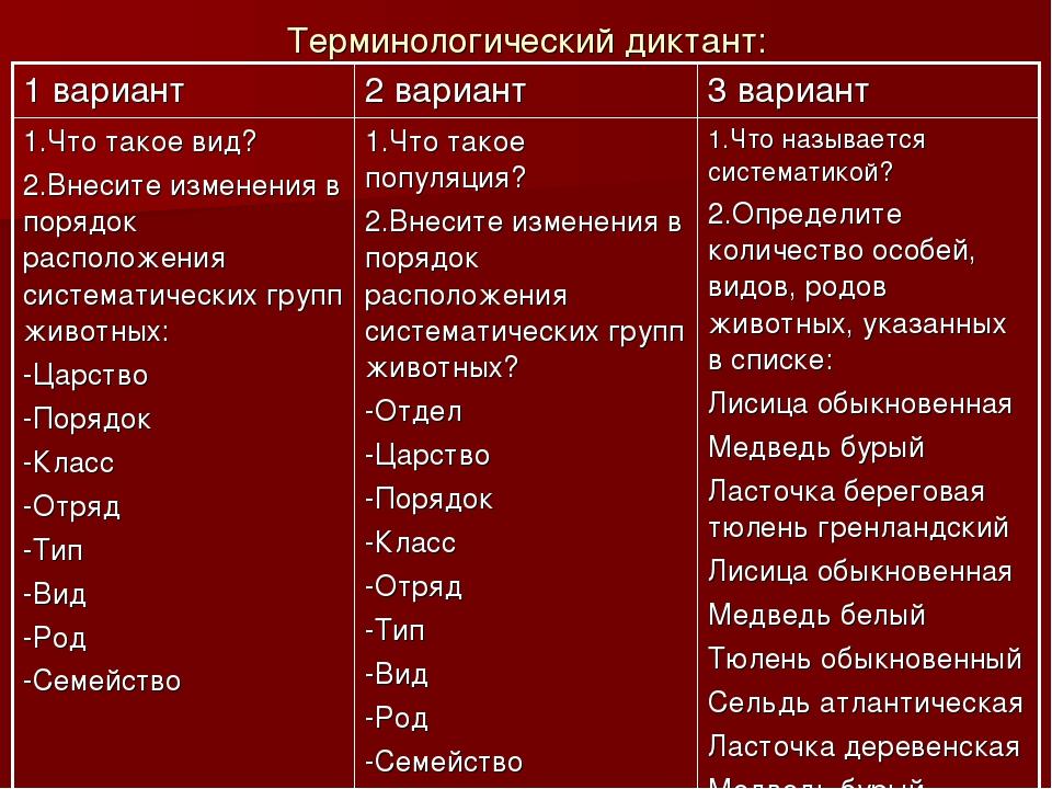 Терминологический диктант: 1 вариант2 вариант3 вариант 1.Что такое вид? 2.В...