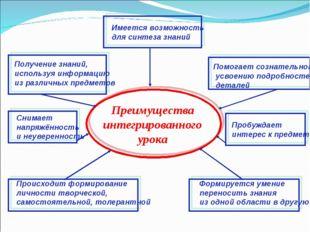Преимущества интегрированного урока Получение знаний, используя информацию из