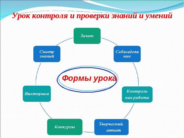 Урок контроля и проверки знаний и умений Формы урока