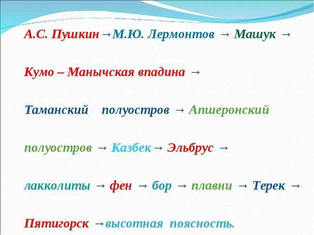 А.С. Пушкин→М.Ю. Лермонтов → Машук → Кумо – Манычская впадина → Таманский пол...