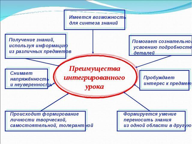 Преимущества интегрированного урока Получение знаний, используя информацию из...