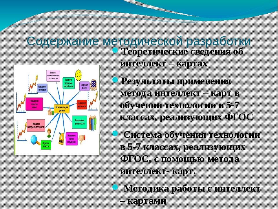 Содержание методической разработки Теоретические сведения об интеллект – кар...