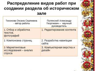 Распределение видов работ при создании раздела об историческом зале ТихоноваО