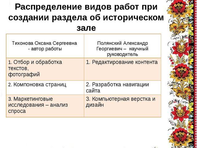 Распределение видов работ при создании раздела об историческом зале ТихоноваО...