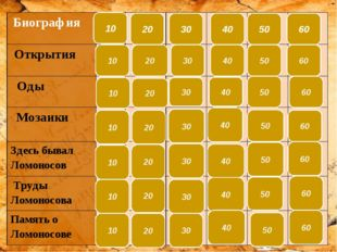 Назовите годы жизни Михаила Васильевича Ломоносова. ответ Биография 10 8 (19