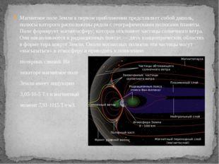 Магнитное поле Земли в первом приближении представляет собойдиполь, полюсы к