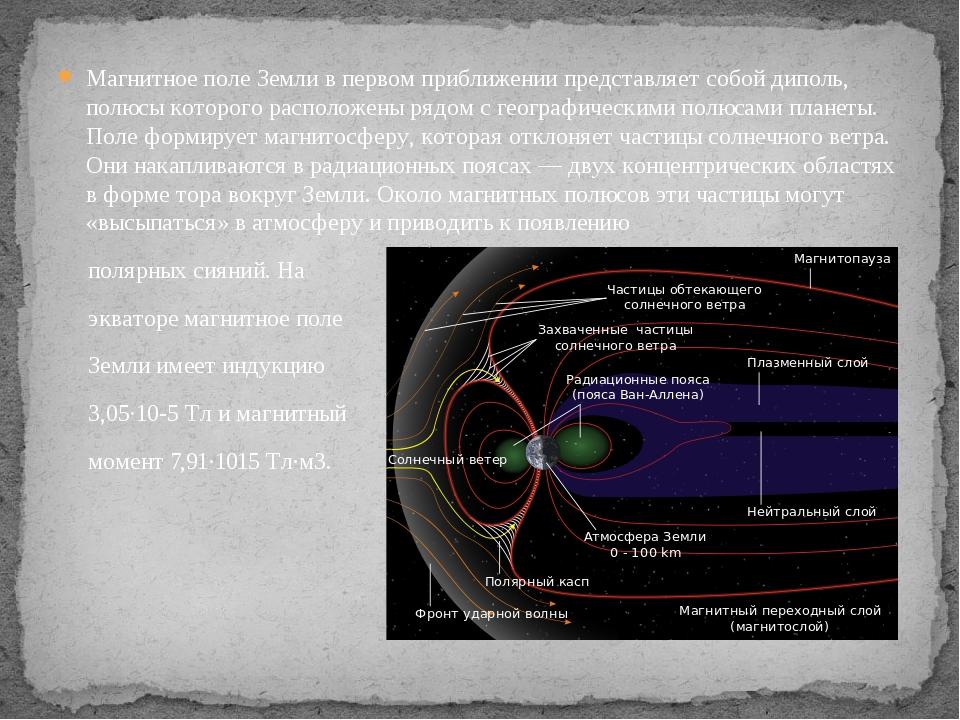 Магнитное поле Земли в первом приближении представляет собойдиполь, полюсы к...