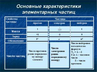 Основные характеристики элементарных частиц Свойства частицыЧастица протон