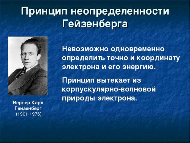 Принцип неопределенности Гейзенберга Вернер Карл Гейзенберг (1901-1976) Невоз...