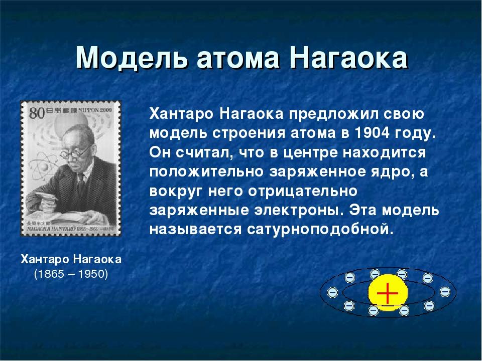 Модель атома Нагаока ХантароНагаока (1865 – 1950) Хантаро Нагаока предложил...