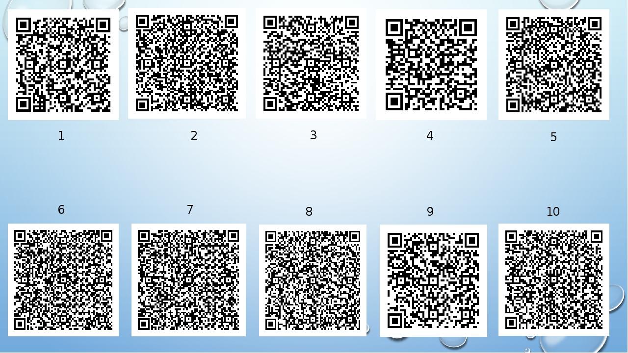 Назовите районы Архангельской области, зашифрованные под цифрами от 1 до 6. Н...