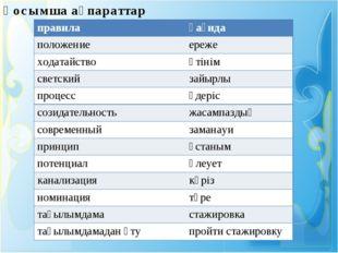 Қосымша ақпараттар правилақағида положениеереже ходатайствоөтінім светский