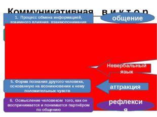 Коммуникативная в и к т о р и н а ! . 1. Процесс обмена информацией, взаимног