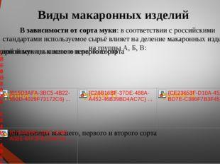 Виды макаронных изделий В зависимости от сорта муки: в соответствии с российс