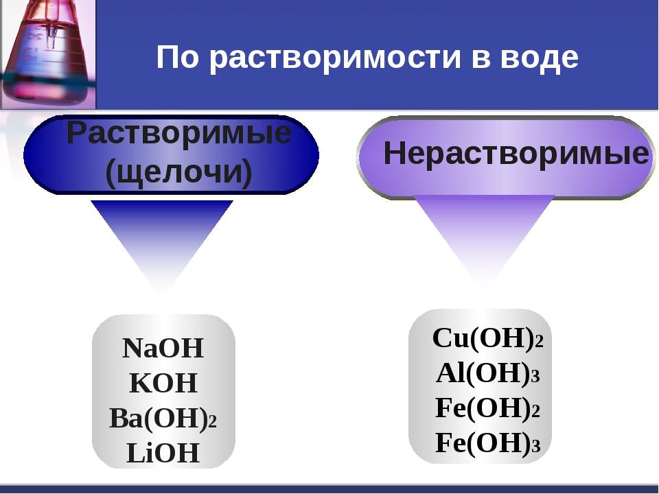 По растворимости в воде NaOH KOH Ba(OH)2 LiOH Cu(OH)2 Al(OH)3 Fe(OH)2 Fe(OH)3...
