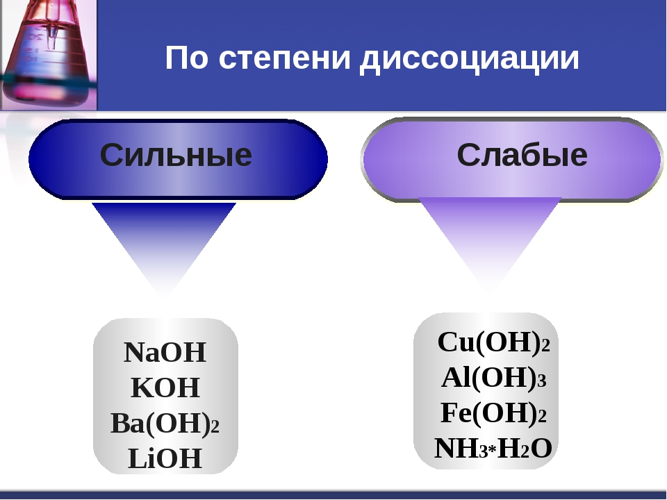 По степени диссоциации NaOH KOH Ba(OH)2 LiOH Cu(OH)2 Al(OH)3 Fe(OH)2 NH3*H2O...