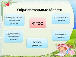 Коммуникативно-личностное развитие Художественно-эстетическое развитие Речево