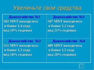 Увеличьте свои средства Домохозяйство №1 502 MNT находилось в банке 1,4 года