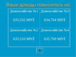 Ваши доходы повысились на: Домохозяйство №1 635,532 MNTДомохозяйство №3 634,