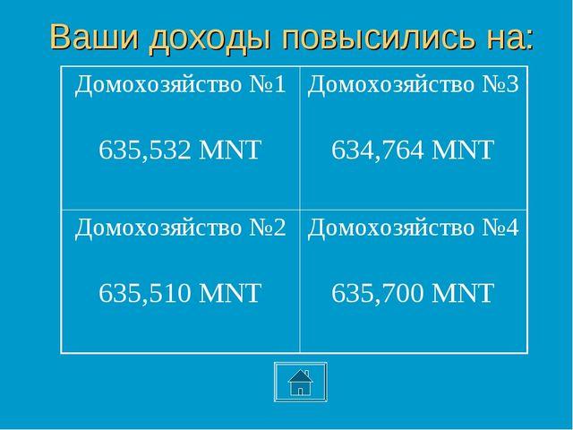 Ваши доходы повысились на: Домохозяйство №1 635,532 MNTДомохозяйство №3 634,...