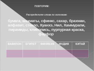 ПОВТОРИМ: Распределите слова по колонкам: бумага, шахматы, сфинкс, сахар, бра
