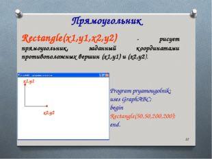 * Прямоугольник Rectangle(x1,y1,x2,y2) - рисует прямоугольник, заданный коорд
