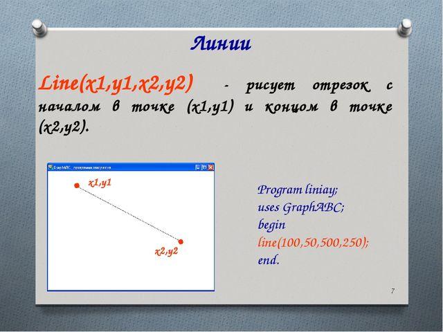 * Линии Line(x1,y1,x2,y2) - рисует отрезок с началом в точке (x1,y1) и концом...