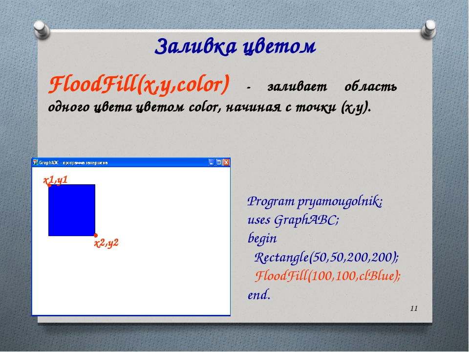* Заливка цветом FloodFill(x,y,color) - заливает область одного цвета цветом...