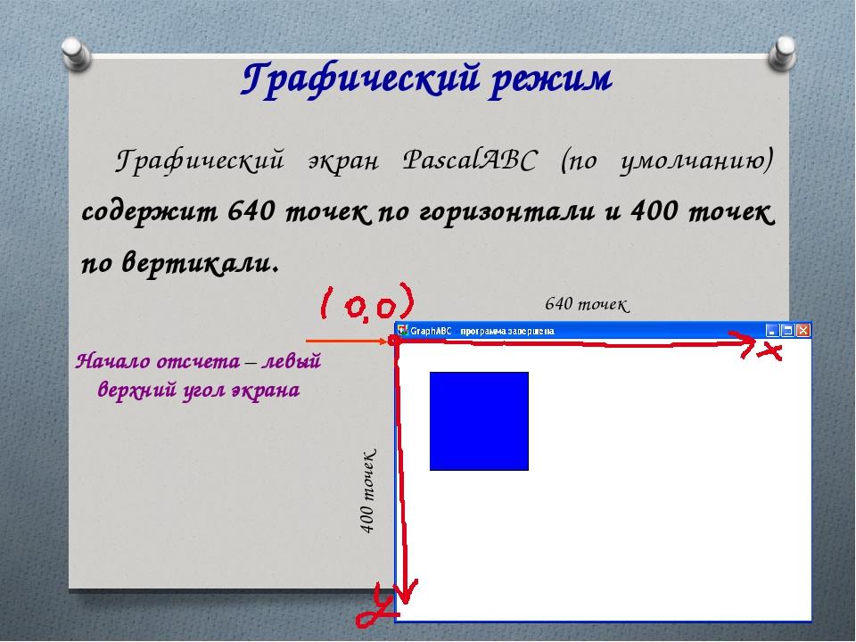 * Графический режим Графический экран PasсalABC (по умолчанию) содержит 640 т...