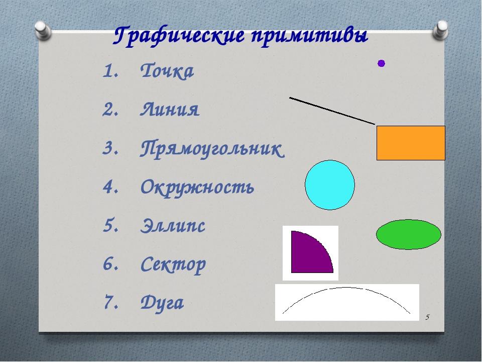 * Графические примитивы Точка Линия Прямоугольник Окружность Эллипс Сектор Дуга