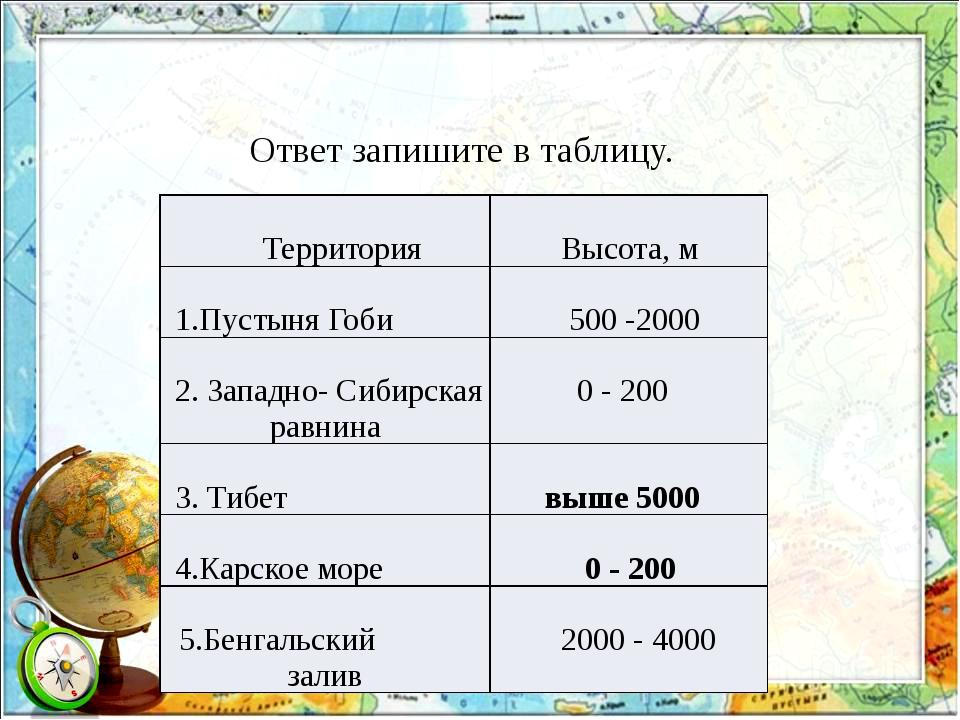 Ответ запишите в таблицу. Территория Высота,м 1.ПустыняГоби 500-2000 2.Западн...