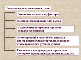 Новые явления в экономике страны. Формируется всероссийский рынок Возникают п