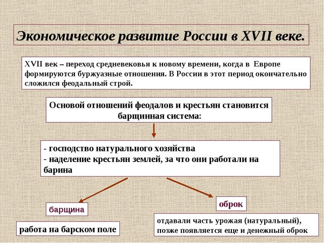 Экономическое развитие России в XVII веке. XVII век – переход средневековья к...