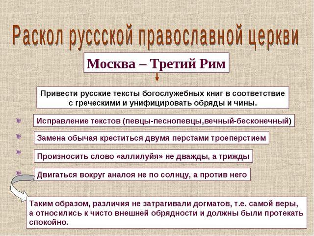 Москва – Третий Рим Привести русские тексты богослужебных книг в соответствие...