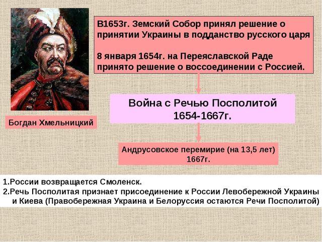 Война с Речью Посполитой 1654-1667г. Богдан Хмельницкий В1653г. Земский Собор...