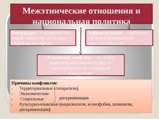 Межэтнические отношения и национальная политика Интеграция – сотрудничество н