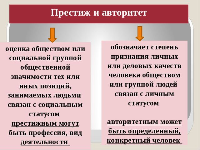 Престиж и авторитет оценка обществом или социальной группой общественной знач...