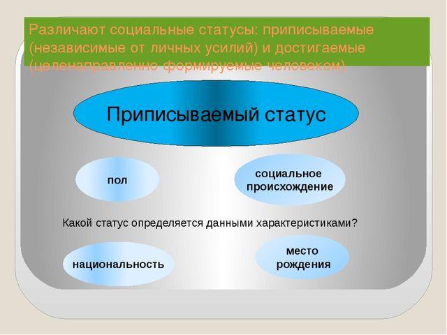 Приписываемый статус Различают социальные статусы: приписываемые (независимые...