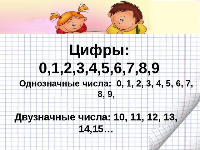 Цифры: 0,1,2,3,4,5,6,7,8,9 Однозначные числа: 0, 1, 2, 3, 4, 5, 6, 7, 8, 9, Д...