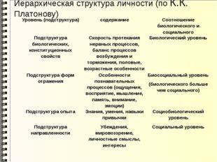 Иерархическая структура личности (по К.К. Платонову) Уровень (подструктура) с