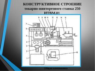 КОНСТРУКТИВНОЕ СТРОЕНИЕ токарно-винторезного станка 250 ИТВМ.01 Общая компоно