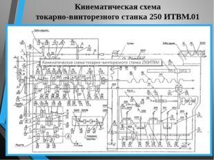 Кинематическая схема токарно-винторезного станка 250 ИТВМ.01