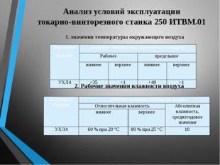 Анализ условий эксплуатации токарно-винторезного станка 250 ИТВМ.01 1. значен