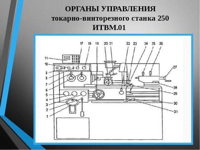 ОРГАНЫ УПРАВЛЕНИЯ токарно-винторезного станка 250 ИТВМ.01