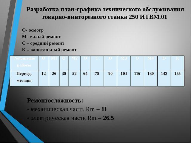 Разработка план-графика технического обслуживания токарно-винторезного станка...
