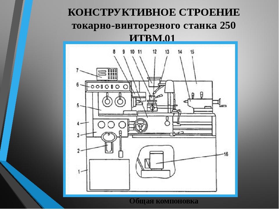 КОНСТРУКТИВНОЕ СТРОЕНИЕ токарно-винторезного станка 250 ИТВМ.01 Общая компоно...