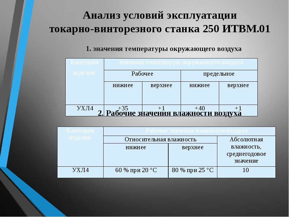 Анализ условий эксплуатации токарно-винторезного станка 250 ИТВМ.01 1. значен...