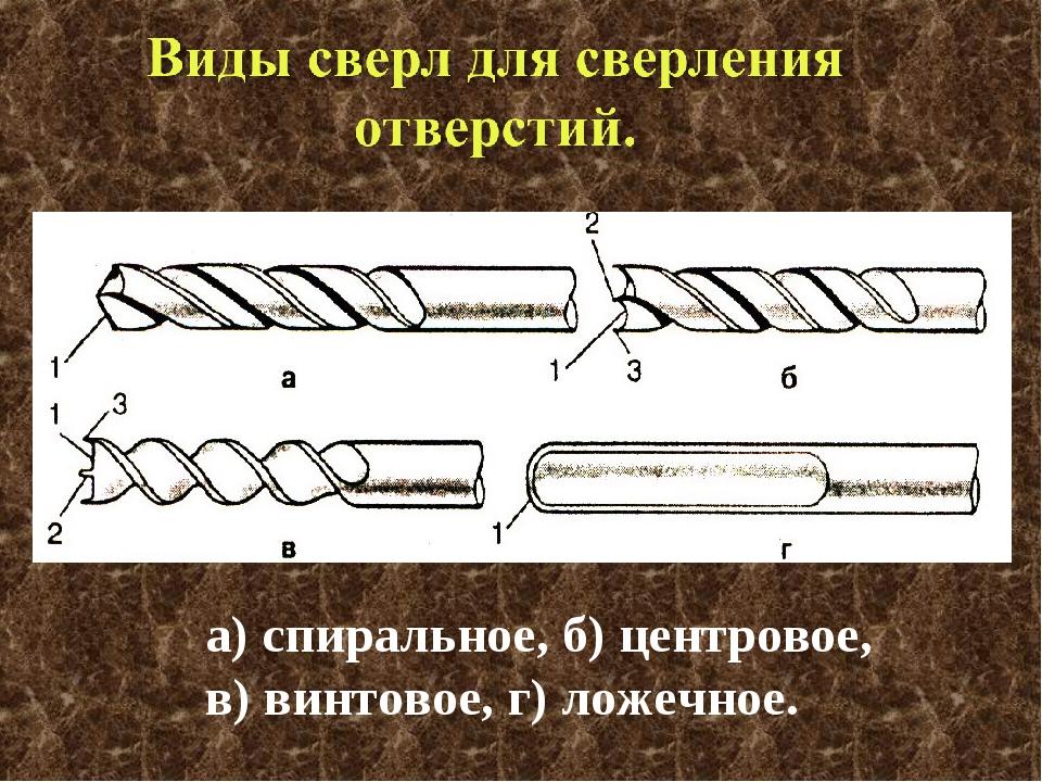 а) спиральное, б) центровое, в) винтовое, г) ложечное.