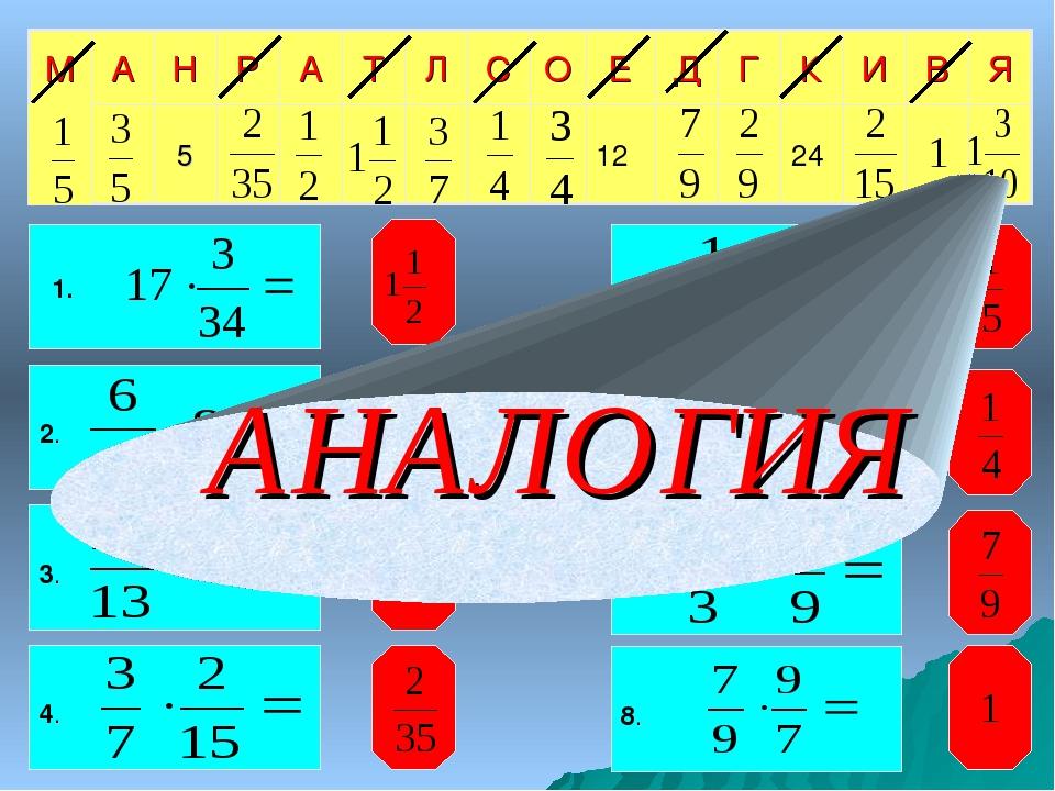 24 12 5 Я В И К Г Д Е О С Л Т А Р Н А М АНАЛОГИЯ